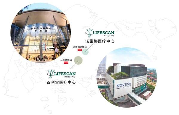 Lifescan Imaging Locations